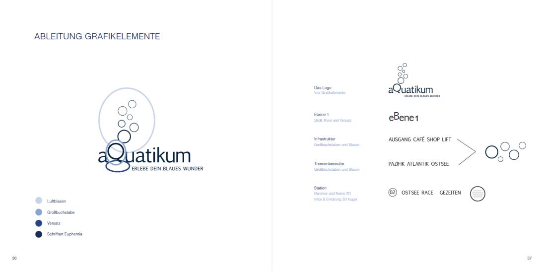 Logo- und Leistsystem