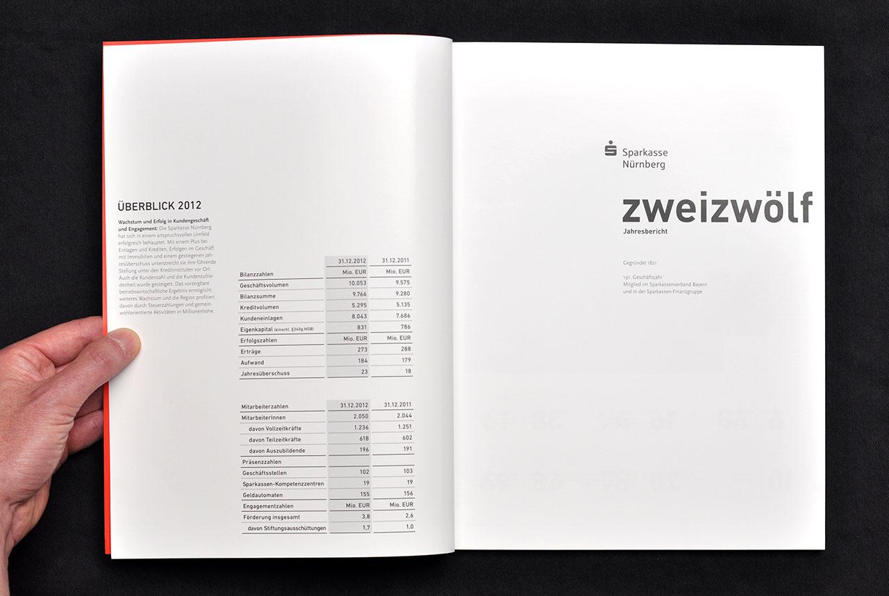 Sparkasse-Jahresbericht-02