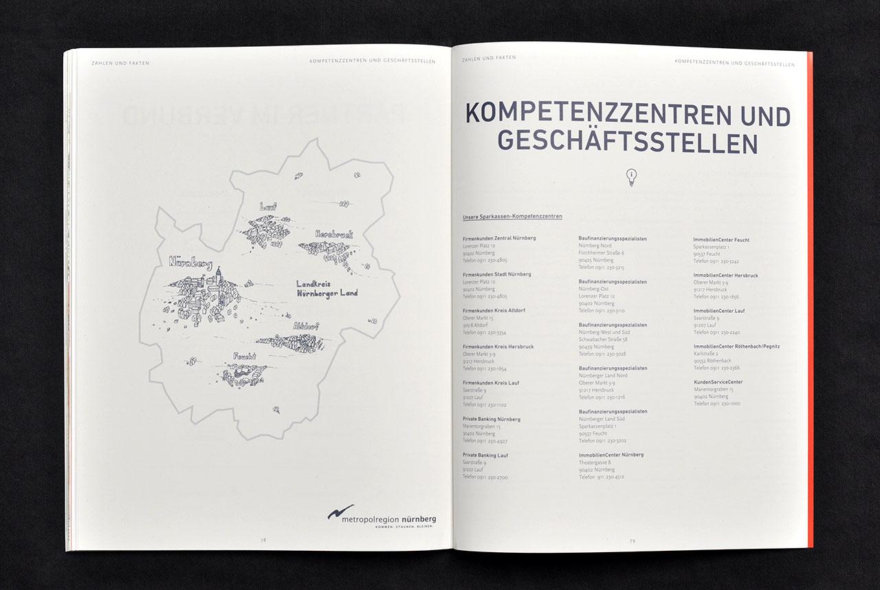 Sparkasse-Jahresbericht-42